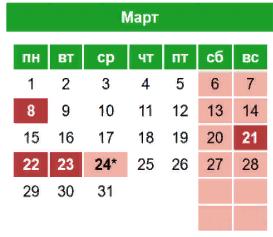 Как отдыхают в Казахстане в марте? Официальные праздники и выходные дни
